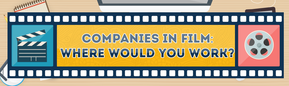 Where in the World (of Movies) should you work?